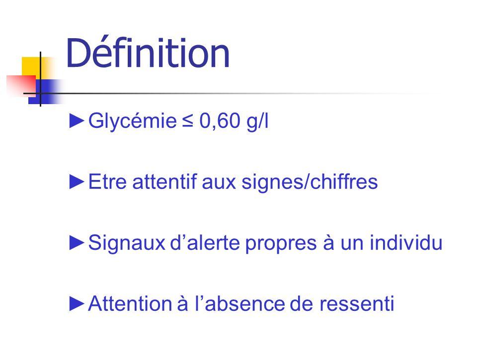 Définition Glycémie 0,60 g/l Etre attentif aux signes/chiffres Signaux dalerte propres à un individu Attention à labsence de ressenti