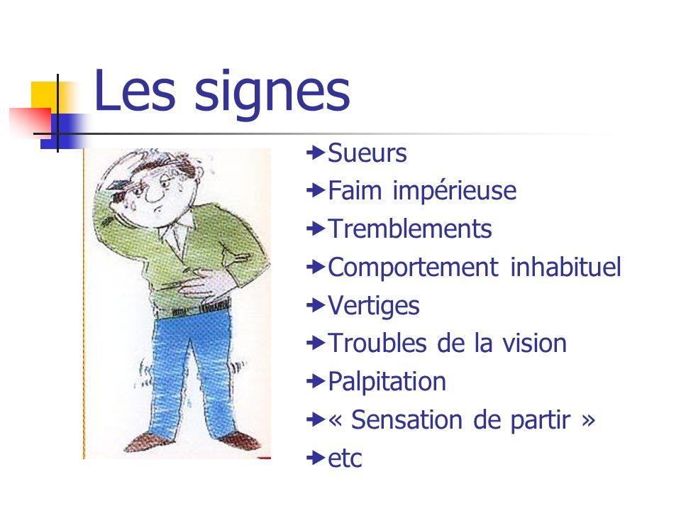 Les signes Sueurs Faim impérieuse Tremblements Comportement inhabituel Vertiges Troubles de la vision Palpitation « Sensation de partir » etc
