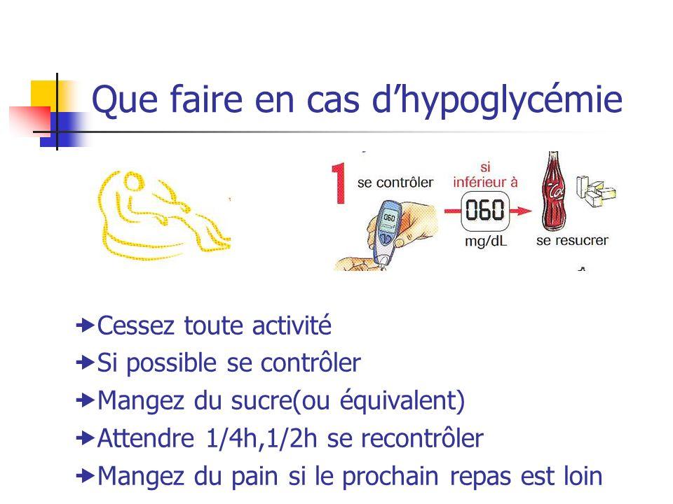 Que faire en cas dhypoglycémie Cessez toute activité Si possible se contrôler Mangez du sucre(ou équivalent) Attendre 1/4h,1/2h se recontrôler Mangez