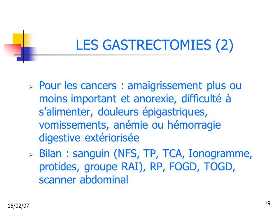 15/02/07 19 LES GASTRECTOMIES (2) Pour les cancers : amaigrissement plus ou moins important et anorexie, difficulté à salimenter, douleurs épigastriqu