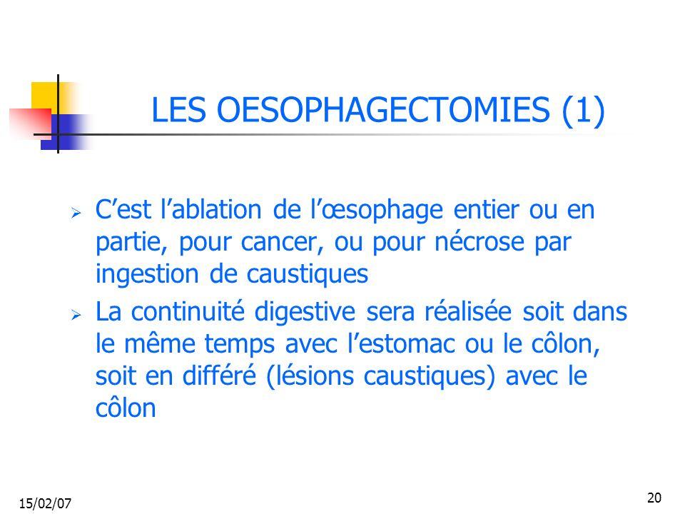 15/02/07 20 LES OESOPHAGECTOMIES (1) Cest lablation de lœsophage entier ou en partie, pour cancer, ou pour nécrose par ingestion de caustiques La cont