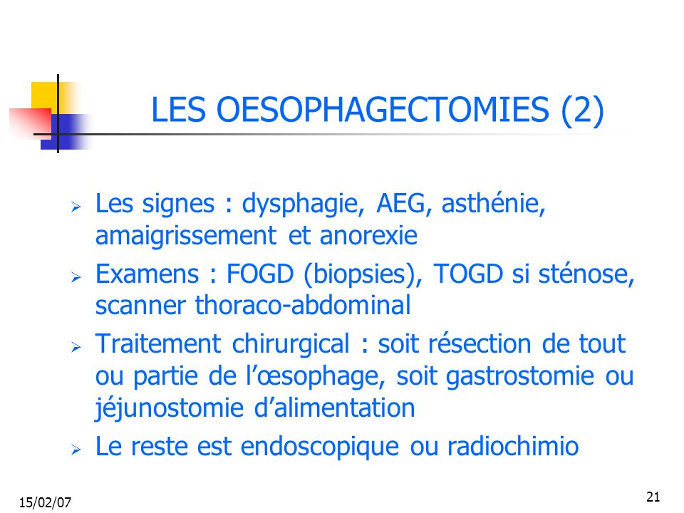 15/02/07 21 LES OESOPHAGECTOMIES (2) Les signes : dysphagie, AEG, asthénie, amaigrissement et anorexie Examens : FOGD (biopsies), TOGD si sténose, sca