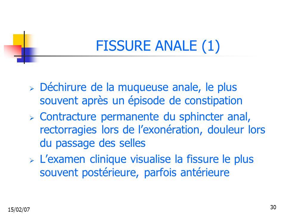 15/02/07 30 FISSURE ANALE (1) Déchirure de la muqueuse anale, le plus souvent après un épisode de constipation Contracture permanente du sphincter ana