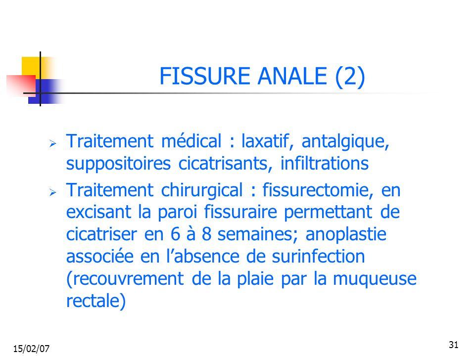 15/02/07 31 FISSURE ANALE (2) Traitement médical : laxatif, antalgique, suppositoires cicatrisants, infiltrations Traitement chirurgical : fissurectom