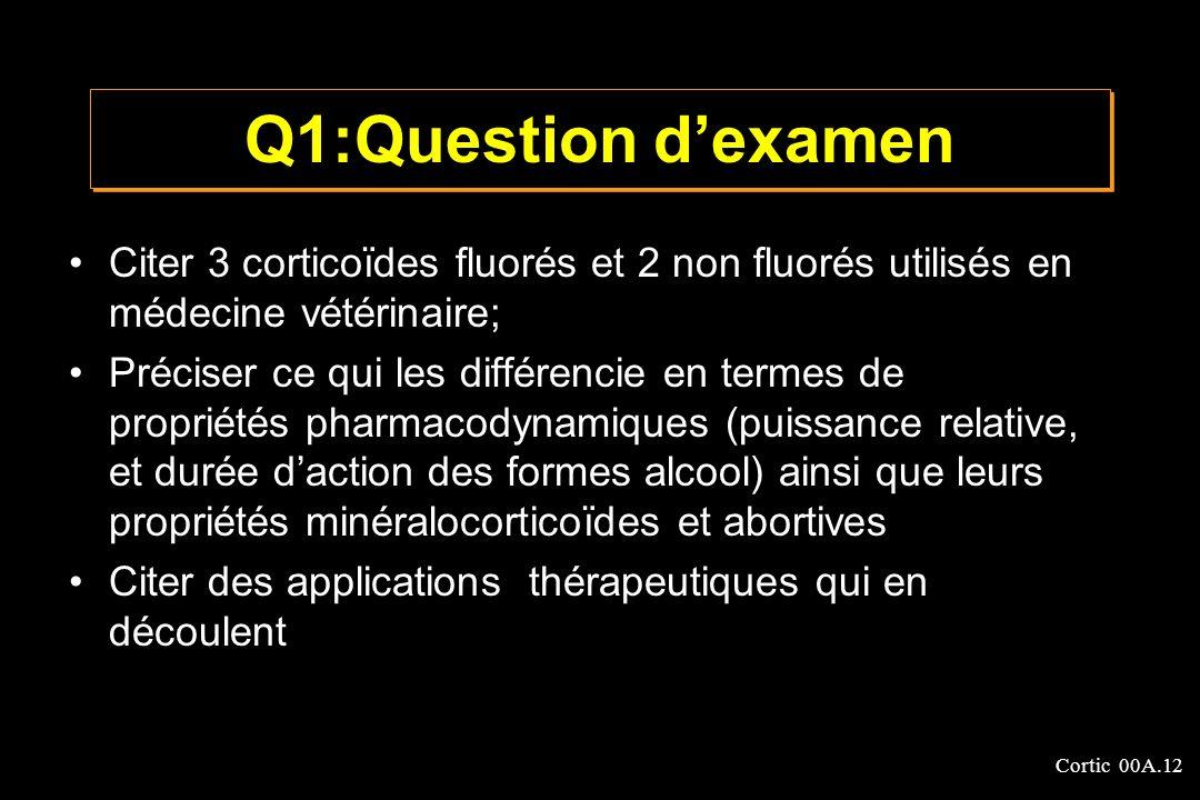Cortic 00A.12 Q1:Question dexamen Citer 3 corticoïdes fluorés et 2 non fluorés utilisés en médecine vétérinaire; Préciser ce qui les différencie en te