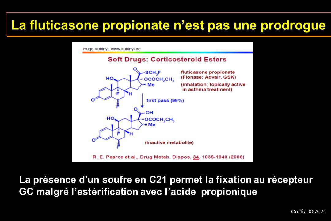 Cortic 00A.24 La fluticasone propionate nest pas une prodrogue La présence dun soufre en C21 permet la fixation au récepteur GC malgré lestérification