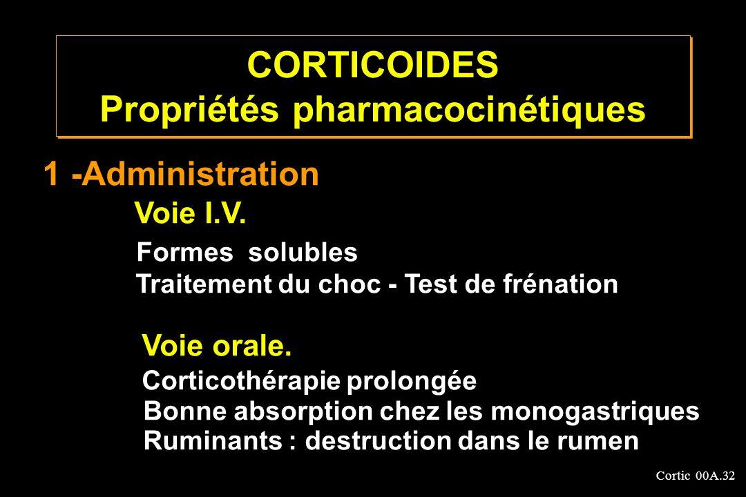 Cortic 00A.32 1 -Administration Voie I.V. Formes solubles Traitement du choc - Test de frénation Voie orale. Corticothérapie prolongée Bonne absorptio