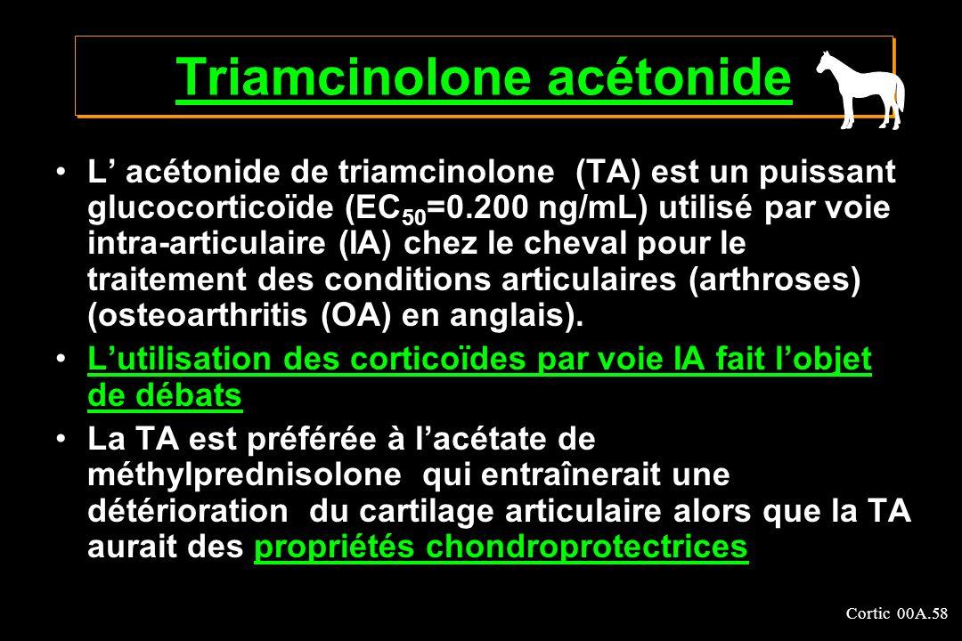 Cortic 00A.58 Triamcinolone acétonide L acétonide de triamcinolone (TA) est un puissant glucocorticoïde (EC 50 =0.200 ng/mL) utilisé par voie intra-ar