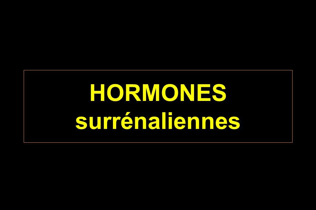 Cortic 00A.57 Triamcinolone acétonide Triamcinolone acétonide (Kenacort retard 40 mg/mL ) Triamcinolone acétonide Triamcinolone acétonide (Kenacort retard 40 mg/mL ) susp.