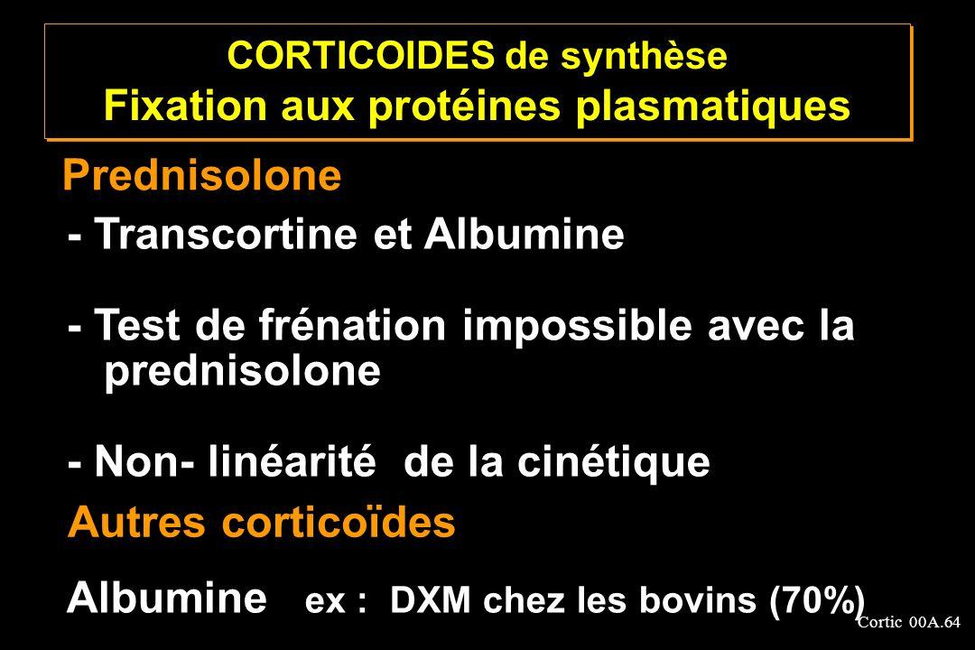 Cortic 00A.64 - Transcortine et Albumine - Test de frénation impossible avec la prednisolone - Non- linéarité de la cinétique Albumine ex : DXM chez l