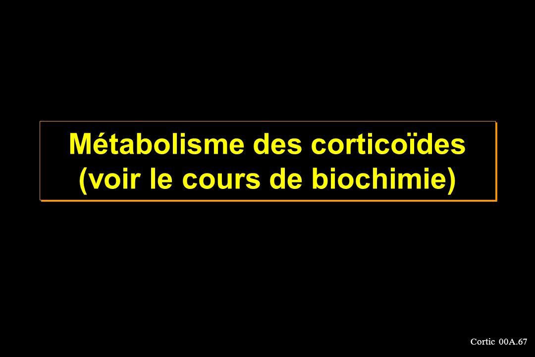 Cortic 00A.67 Métabolisme des corticoïdes (voir le cours de biochimie)