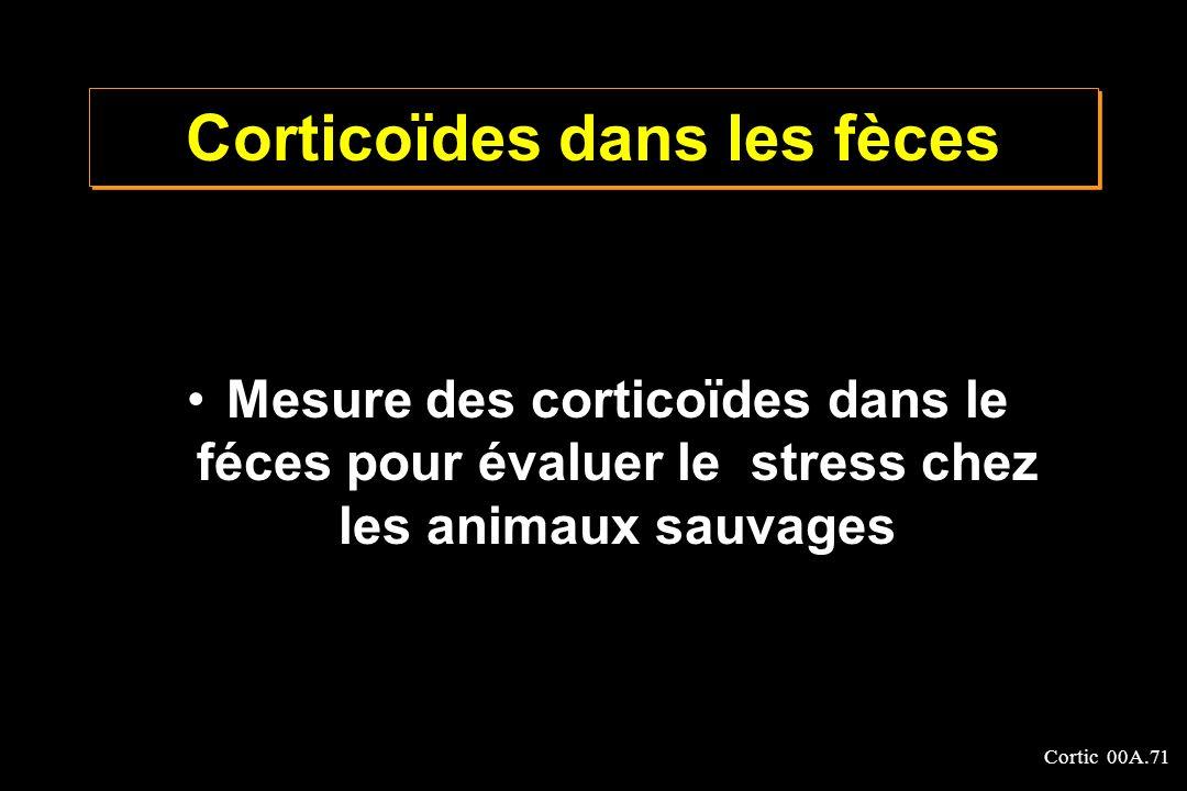 Cortic 00A.71 Corticoïdes dans les fèces Mesure des corticoïdes dans le féces pour évaluer le stress chez les animaux sauvages