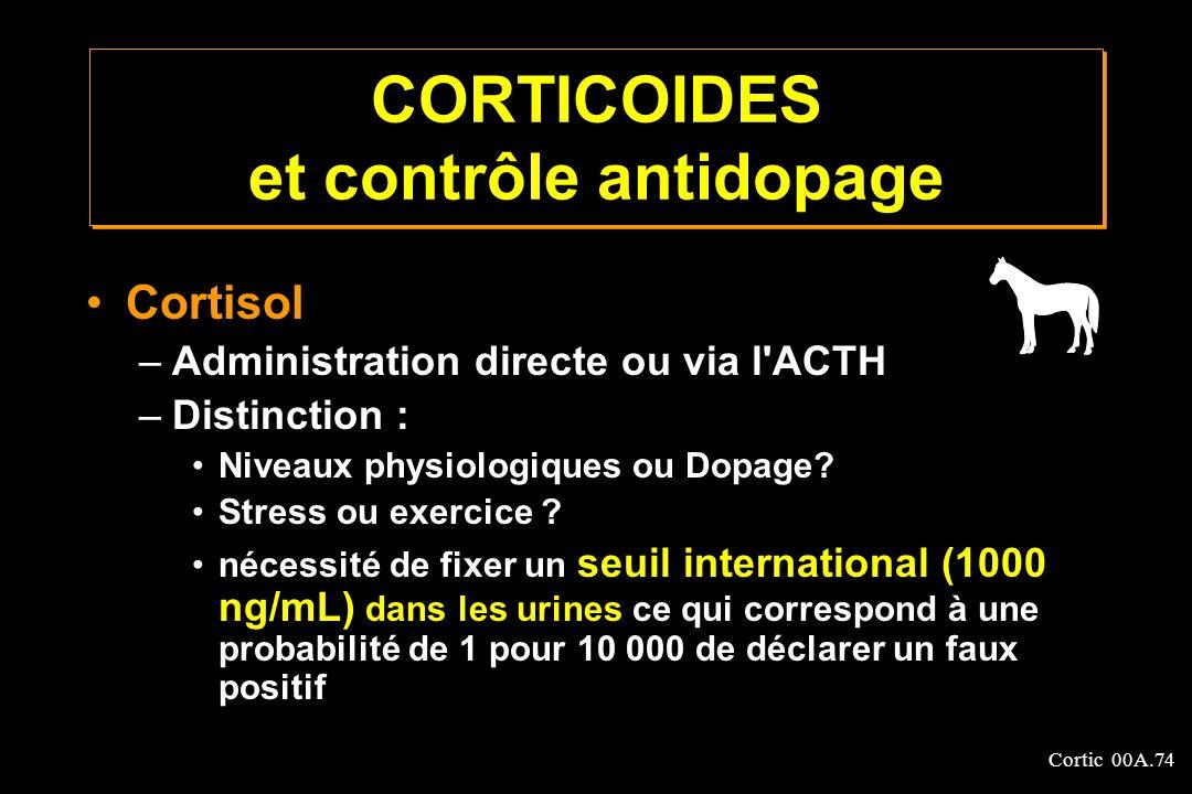 Cortic 00A.74 CORTICOIDES et contrôle antidopage Cortisol –Administration directe ou via l'ACTH –Distinction : Niveaux physiologiques ou Dopage? Stres