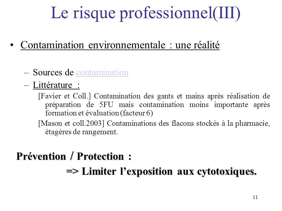 11 Le risque professionnel(III) Contamination environnementale : une réalité –Sources de contaminationcontamination –Littérature : [Favier et Coll.] C