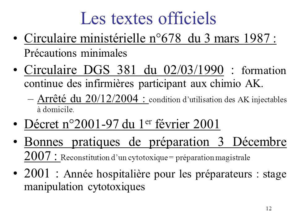 12 Les textes officiels Circulaire ministérielle n°678 du 3 mars 1987 : Précautions minimales Circulaire DGS 381 du 02/03/1990 : formation continue de