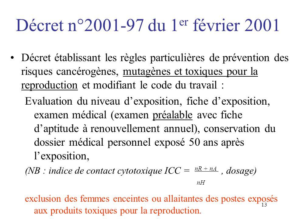 13 Décret n°2001-97 du 1 er février 2001 Décret établissant les règles particulières de prévention des risques cancérogènes, mutagènes et toxiques pou