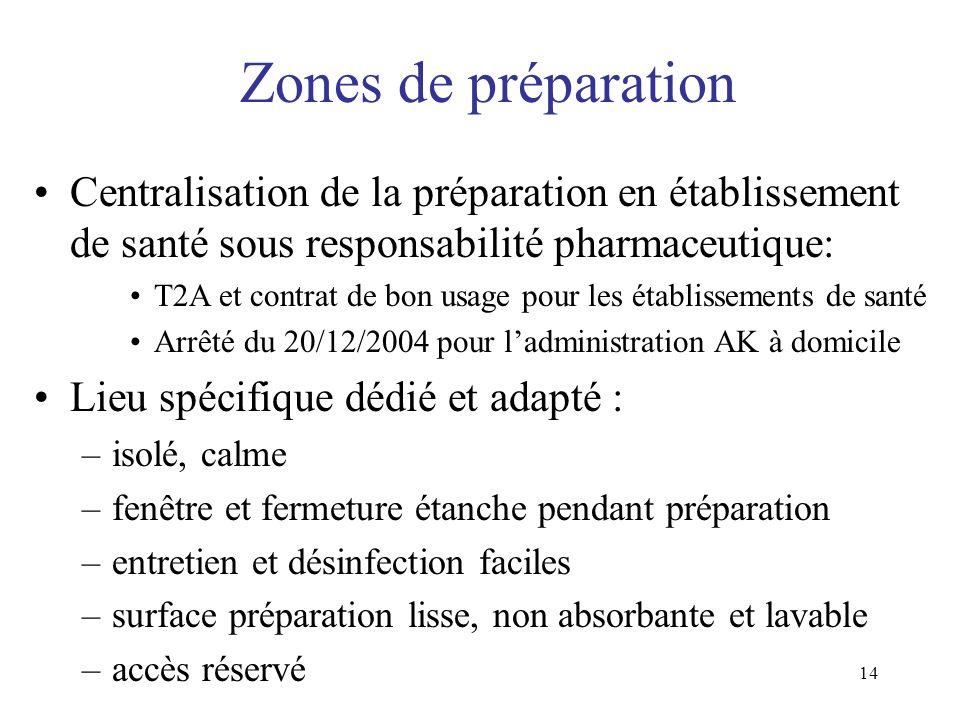 14 Zones de préparation Centralisation de la préparation en établissement de santé sous responsabilité pharmaceutique: T2A et contrat de bon usage pou