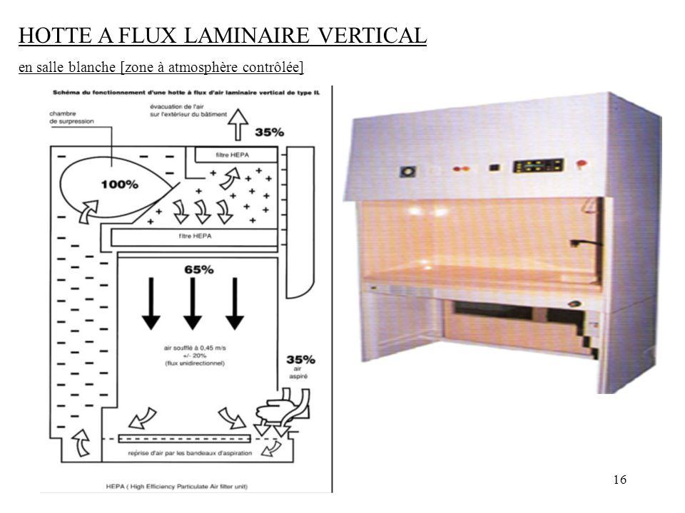 16 HOTTE A FLUX LAMINAIRE VERTICAL en salle blanche [zone à atmosphère contrôlée]