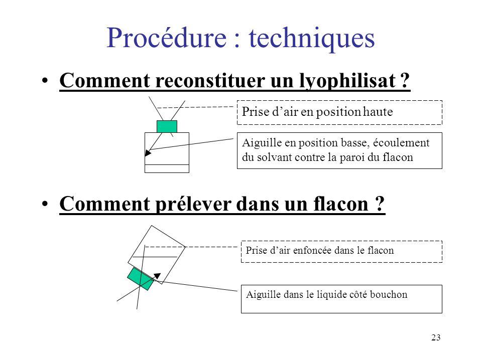 23 Procédure : techniques Comment reconstituer un lyophilisat ? Comment prélever dans un flacon ? Aiguille dans le liquide côté bouchon Prise dair enf