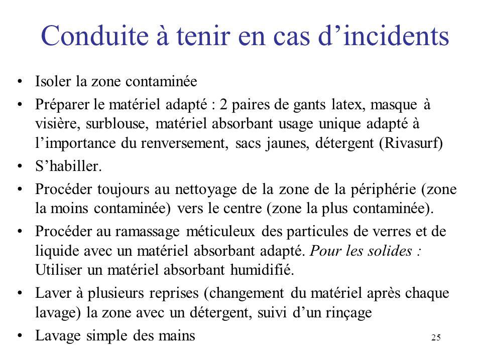 25 Conduite à tenir en cas dincidents Isoler la zone contaminée Préparer le matériel adapté : 2 paires de gants latex, masque à visière, surblouse, ma