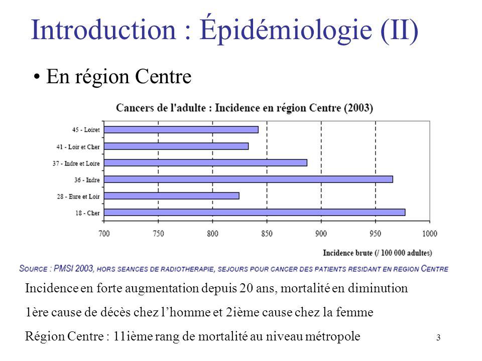 3 Introduction : Épidémiologie (II) Incidence en forte augmentation depuis 20 ans, mortalité en diminution 1ère cause de décès chez lhomme et 2ième ca