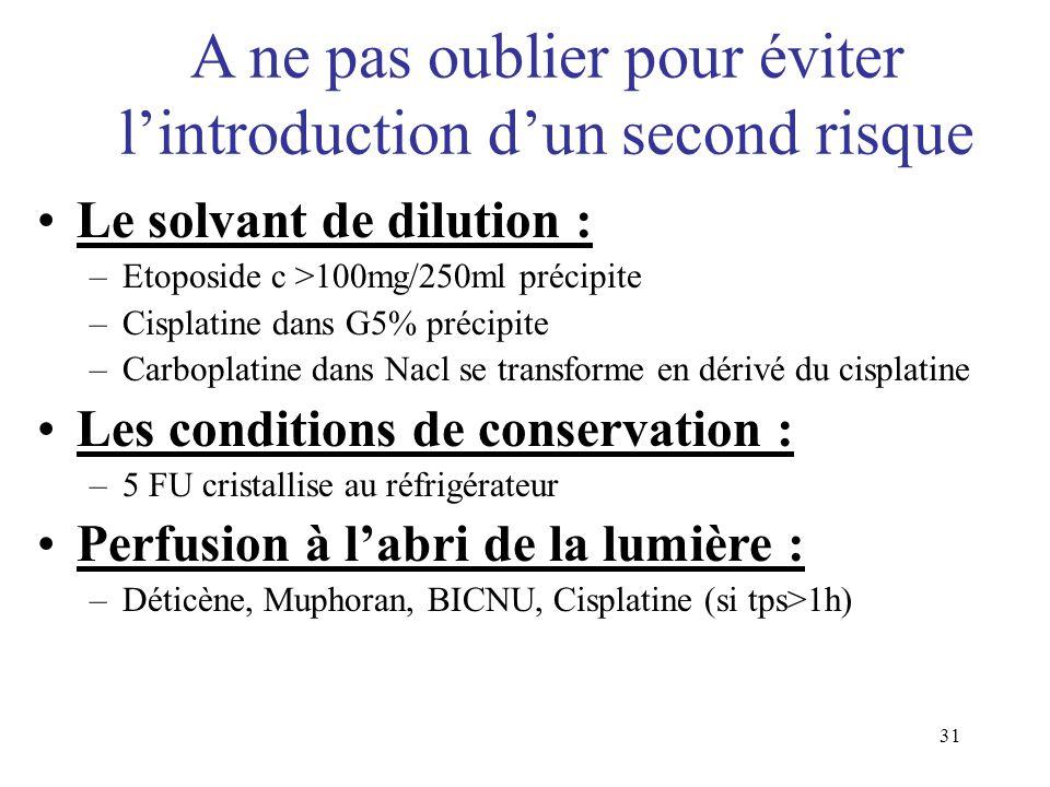31 A ne pas oublier pour éviter lintroduction dun second risque Le solvant de dilution : –Etoposide c >100mg/250ml précipite –Cisplatine dans G5% préc