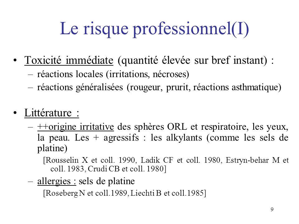 9 Le risque professionnel(I) Toxicité immédiate (quantité élevée sur bref instant) : –réactions locales (irritations, nécroses) –réactions généralisée