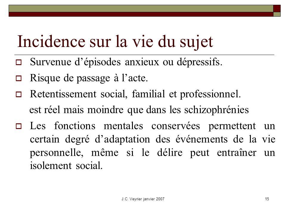J.C. Veyrier janvier 200715 Incidence sur la vie du sujet Survenue dépisodes anxieux ou dépressifs. Risque de passage à lacte. Retentissement social,