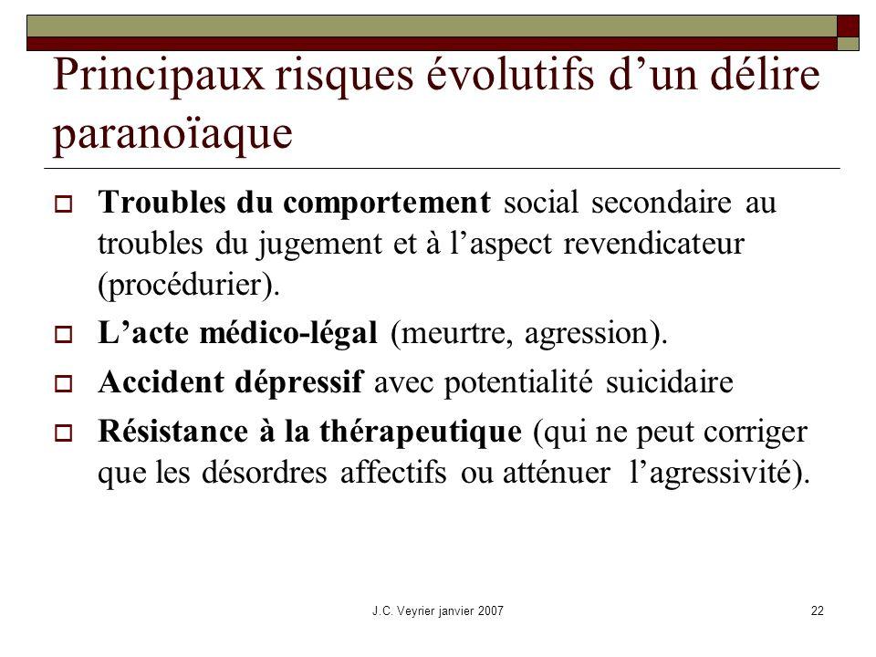 J.C. Veyrier janvier 200722 Principaux risques évolutifs dun délire paranoïaque Troubles du comportement social secondaire au troubles du jugement et