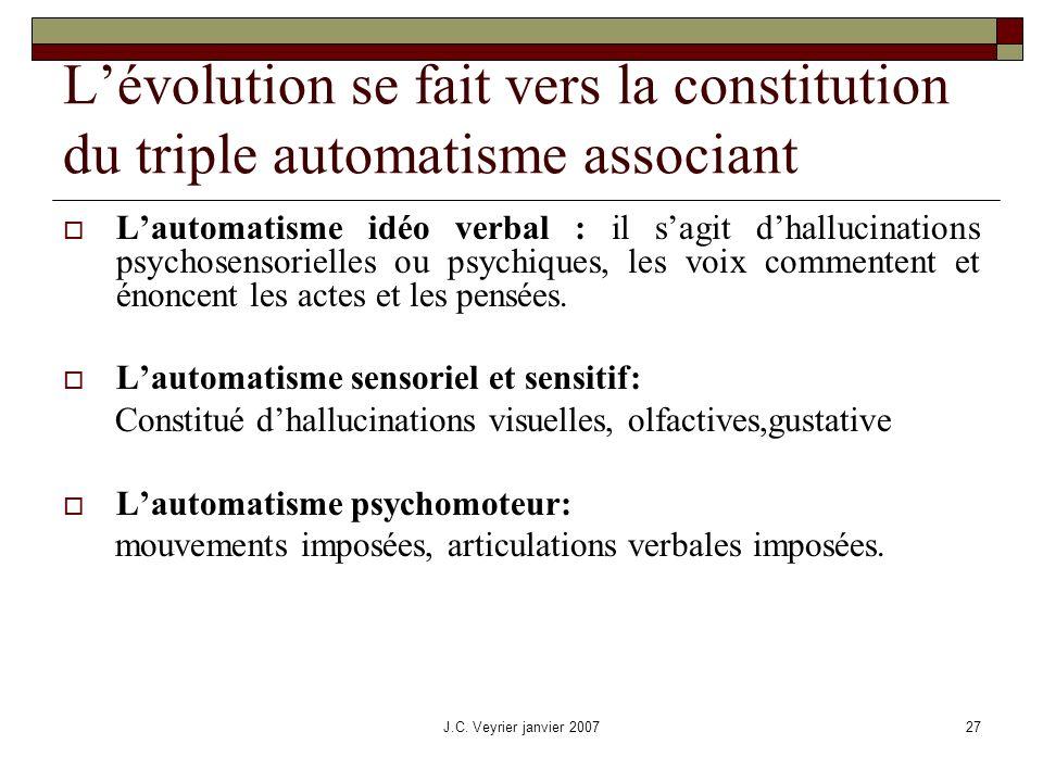 J.C. Veyrier janvier 200727 Lévolution se fait vers la constitution du triple automatisme associant Lautomatisme idéo verbal : il sagit dhallucination