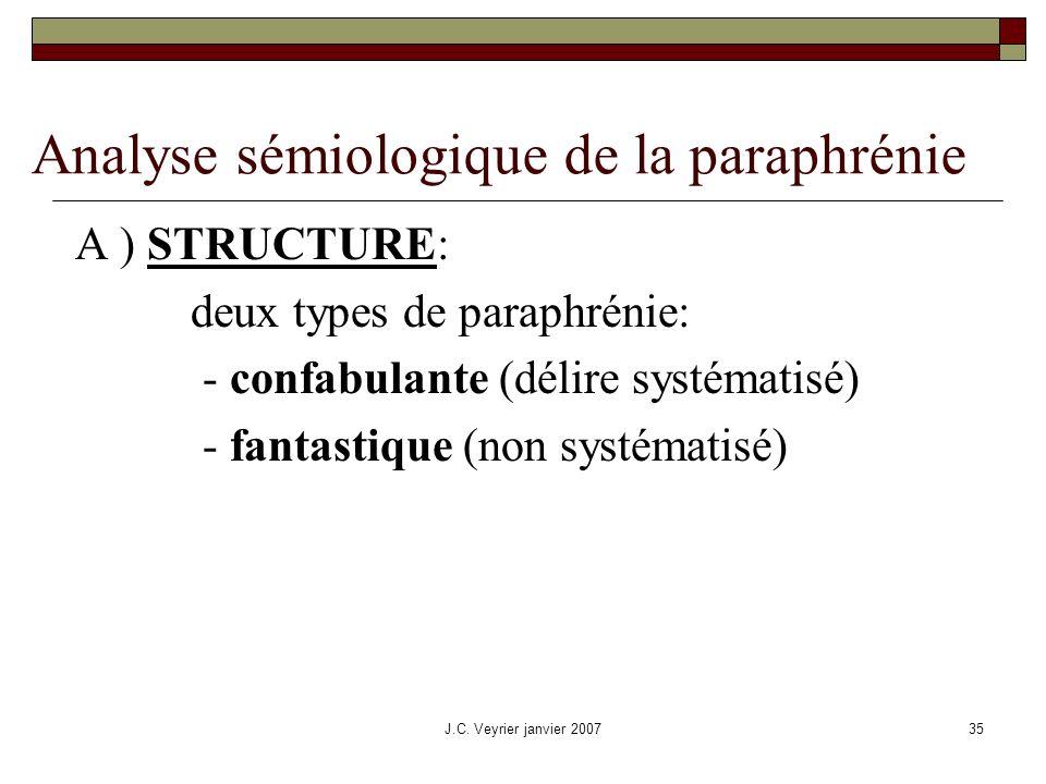 J.C. Veyrier janvier 200735 Analyse sémiologique de la paraphrénie A ) STRUCTURE: deux types de paraphrénie: - confabulante (délire systématisé) - fan