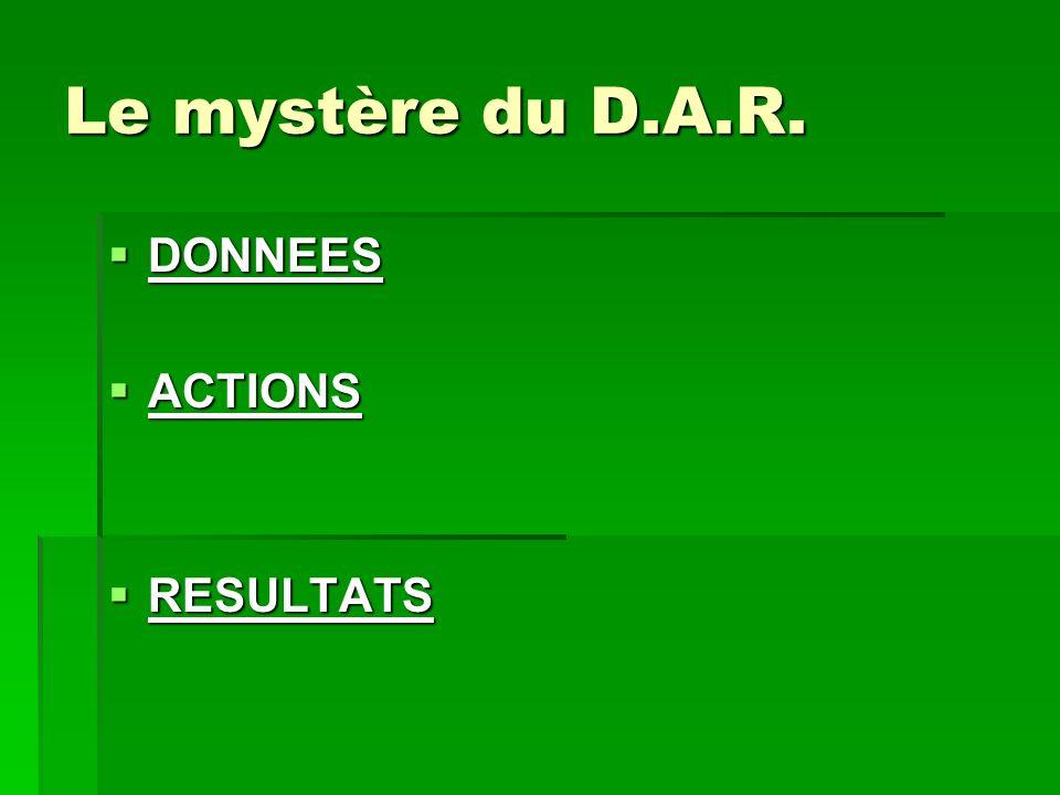 Le mystère du D.A.R. DONNEES DONNEES ACTIONS ACTIONS RESULTATS RESULTATS
