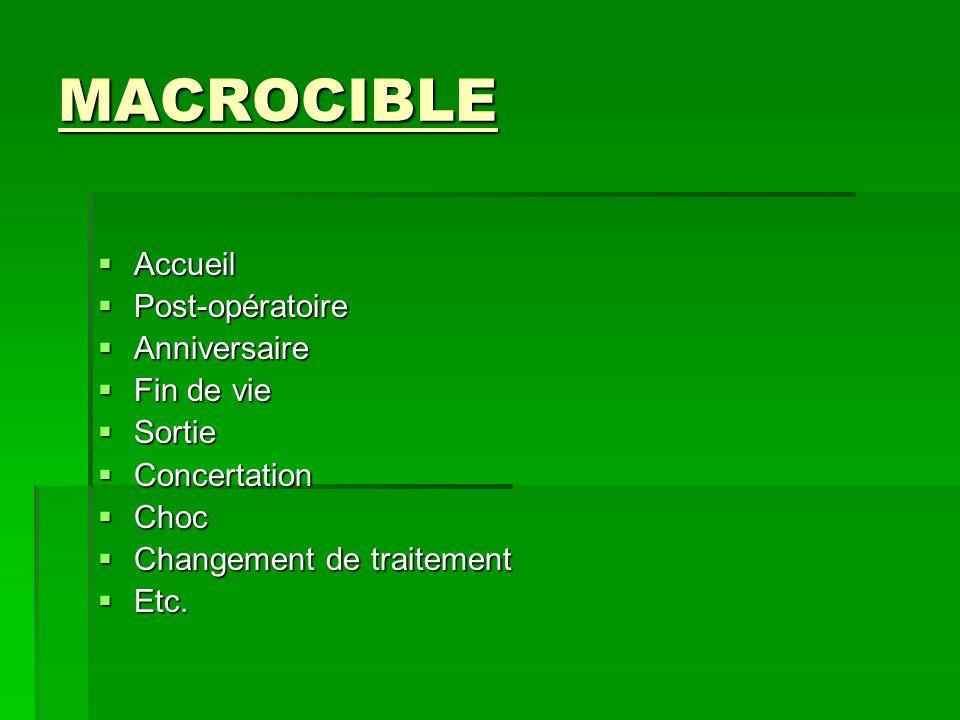 MACROCIBLE Accueil Accueil Post-opératoire Post-opératoire Anniversaire Anniversaire Fin de vie Fin de vie Sortie Sortie Concertation Concertation Cho
