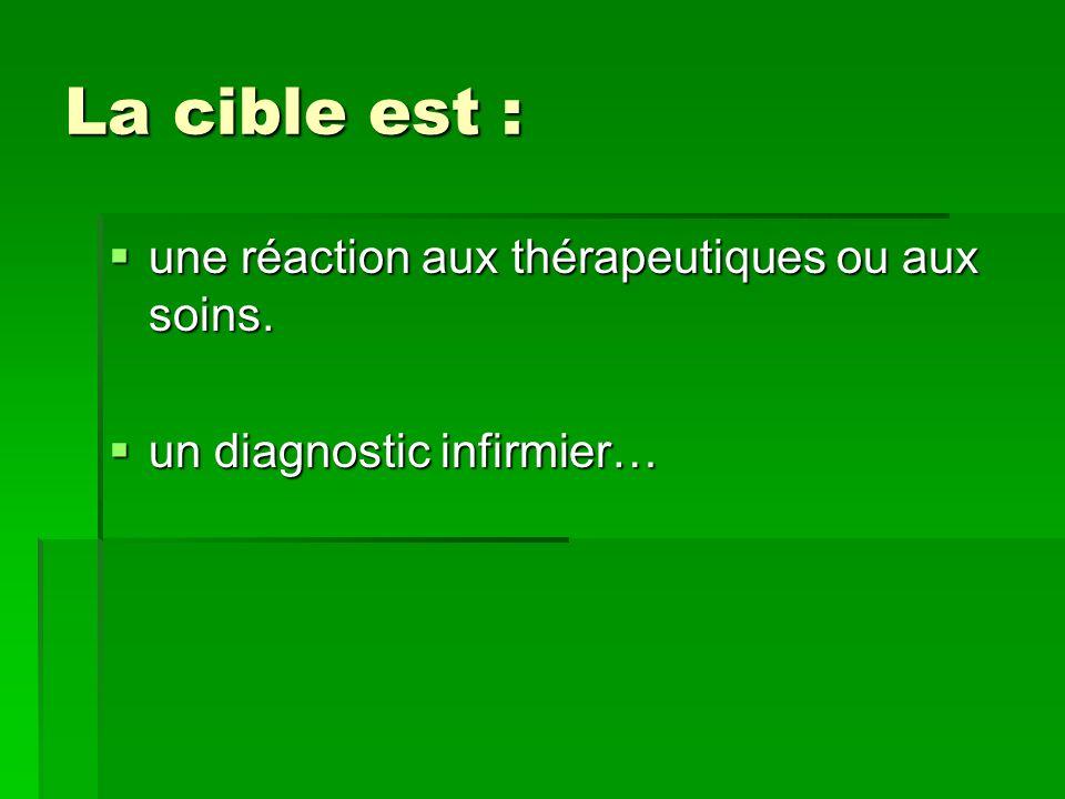 La cible est : La cible est : une réaction aux thérapeutiques ou aux soins. une réaction aux thérapeutiques ou aux soins. un diagnostic infirmier… un