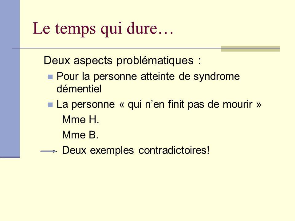 Le temps qui dure… Deux aspects problématiques : Pour la personne atteinte de syndrome démentiel La personne « qui nen finit pas de mourir » Mme H. Mm
