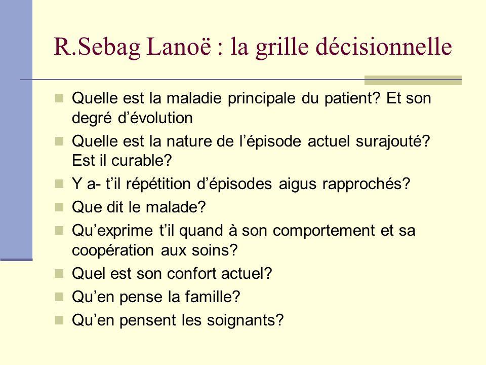 R.Sebag Lanoë : la grille décisionnelle Quelle est la maladie principale du patient? Et son degré dévolution Quelle est la nature de lépisode actuel s