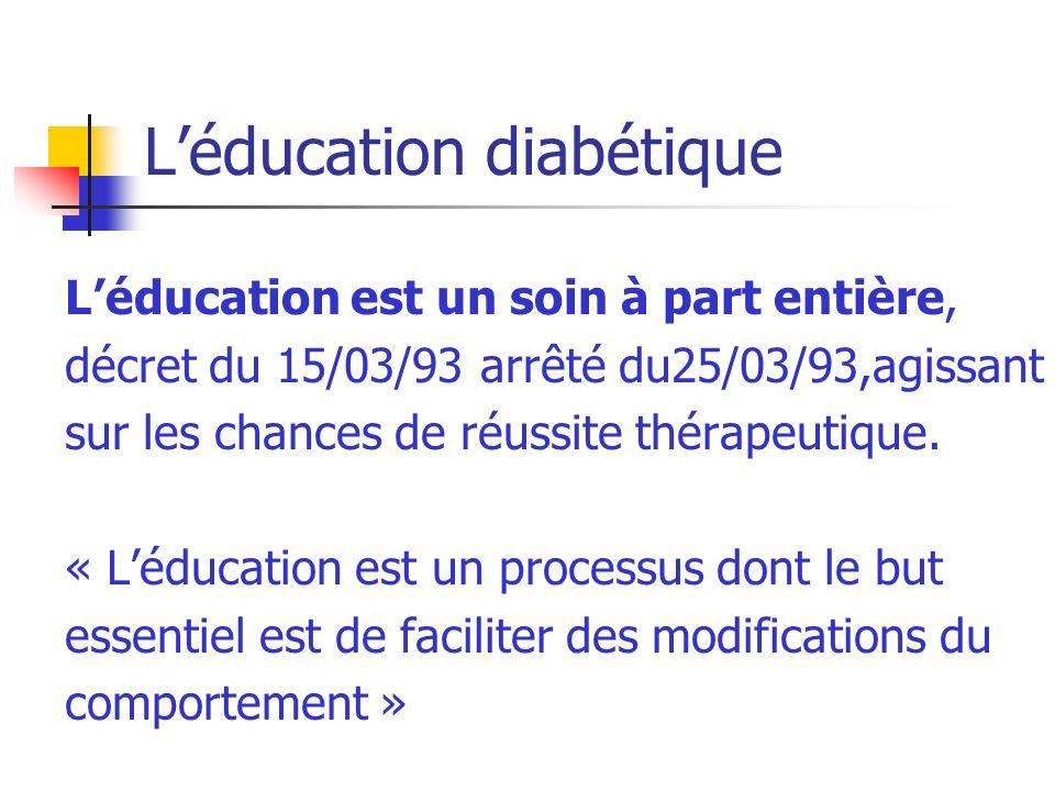 Léducation diabétique Léducation est un soin à part entière, décret du 15/03/93 arrêté du25/03/93,agissant sur les chances de réussite thérapeutique.