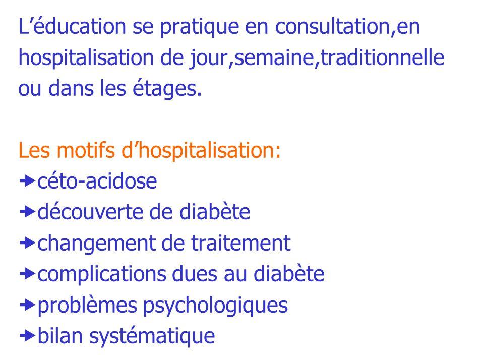 Léducation se pratique en consultation,en hospitalisation de jour,semaine,traditionnelle ou dans les étages. Les motifs dhospitalisation: céto-acidose