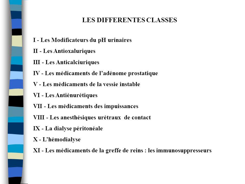 LES DIFFERENTES CLASSES I - Les Modificateurs du pH urinaires II - Les Antioxaluriques III - Les Anticalciuriques IV - Les médicaments de ladénome pro