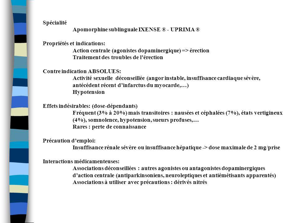 Spécialité Apomorphine sublinguale IXENSE ® - UPRIMA ® Propriétés et indications: Action centrale (agonistes dopaminergique) => érection Traitement de
