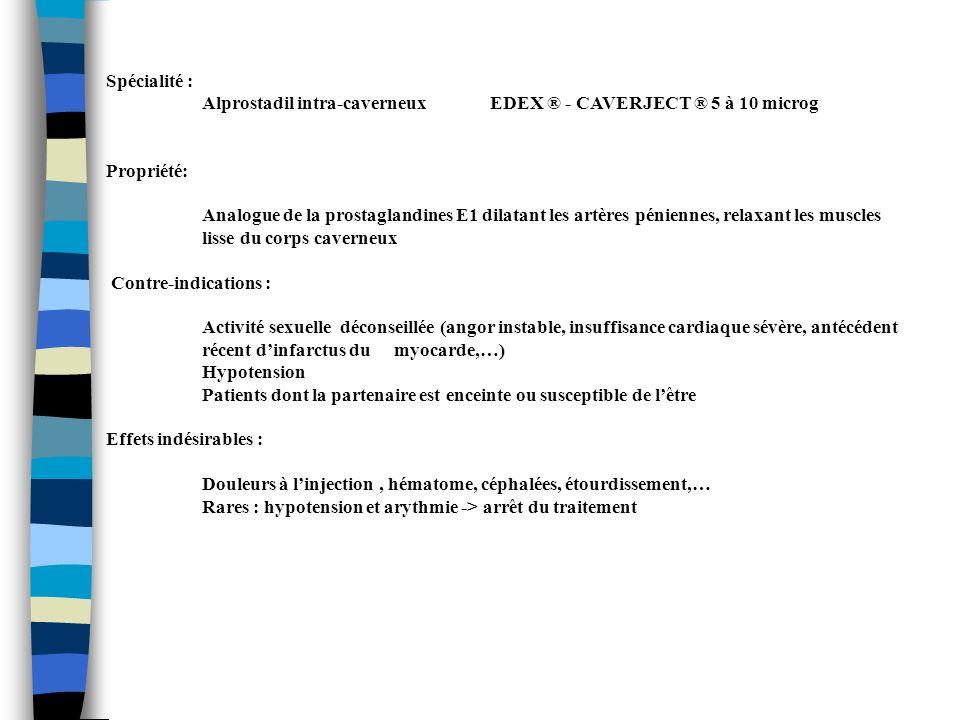 Spécialité : Alprostadil intra-caverneux EDEX ® - CAVERJECT ® 5 à 10 microg Précautions demploi : Utiliser avec prudence anatomique du pénis Déconseillé en cas daccident cardio-vasculaire Apprentissage de linjection en centre spécialisé Pas plus de deux injection par semaine Interactions médicamenteuses: Associations déconseillées héparine et AVK, alpha-1 bloquants, yohimbine Associations à utiliser avec précautions : vasodilatateurs, antihypertenseurs, antidépresseurs Indication : Traitement de limpuissance en auto-injection par le patient, après échec des traitement non invasifs
