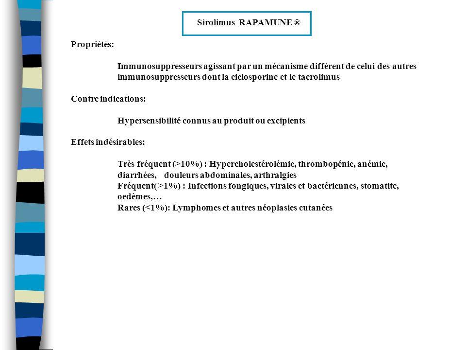 Sirolimus RAPAMUNE ® Précautions demploi: Surveillance des taux plasmatiques au début de traitement puis 5 à 7 jours après modification de posologie Surveillance biologique (NFS, lipides,..) Eviter lexposition solaire ou UV Prophylaxie des pneumonies à pneumocystis carinii (pendant 12 mois) Interactions médicamenteuses: Nombreuses car métabolisé par CYP3A4 Associations déconseilléss : jus de pamplemousse et millepertuis Associations à utiliser avec précautions : inducteurs et inhibiteurs enzymatiques Indications: Prévention du rejet dorgane chez les patients présentant un risque immunologique faible à modéré recevant une greffe rénale.