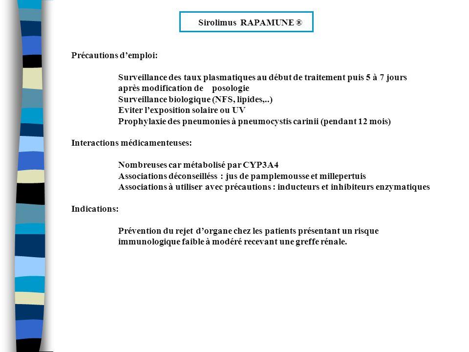 Sirolimus RAPAMUNE ® Précautions demploi: Surveillance des taux plasmatiques au début de traitement puis 5 à 7 jours après modification de posologie S