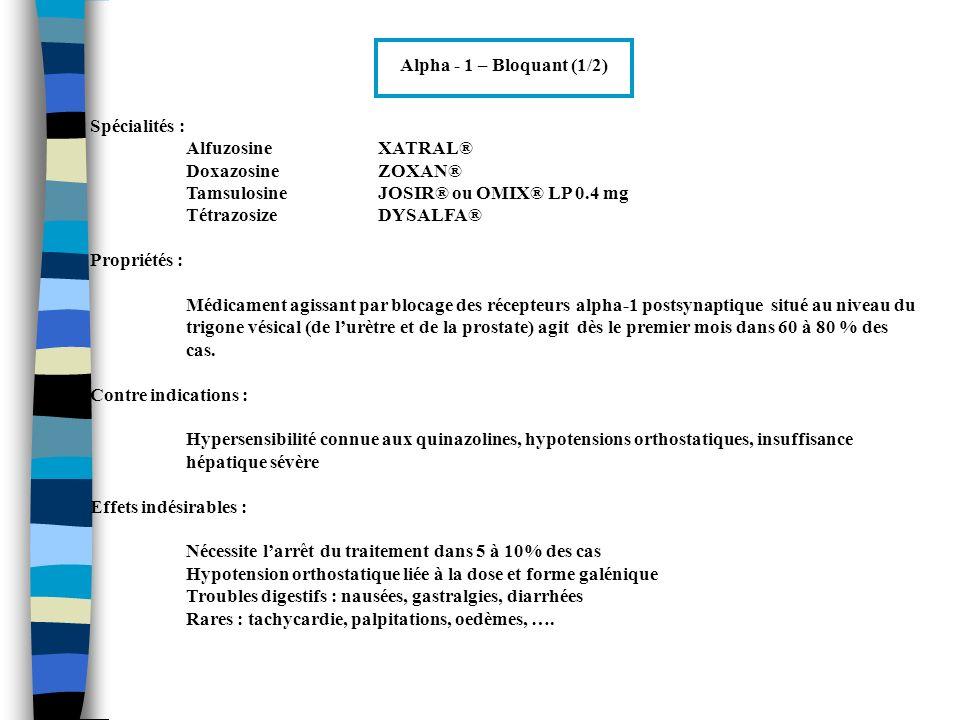 Alpha - 1 – Bloquant (1/2) Spécialités : Alfuzosine XATRAL® Doxazosine ZOXAN® Tamsulosine JOSIR® ou OMIX® LP 0.4 mg Tétrazosize DYSALFA® Propriétés :