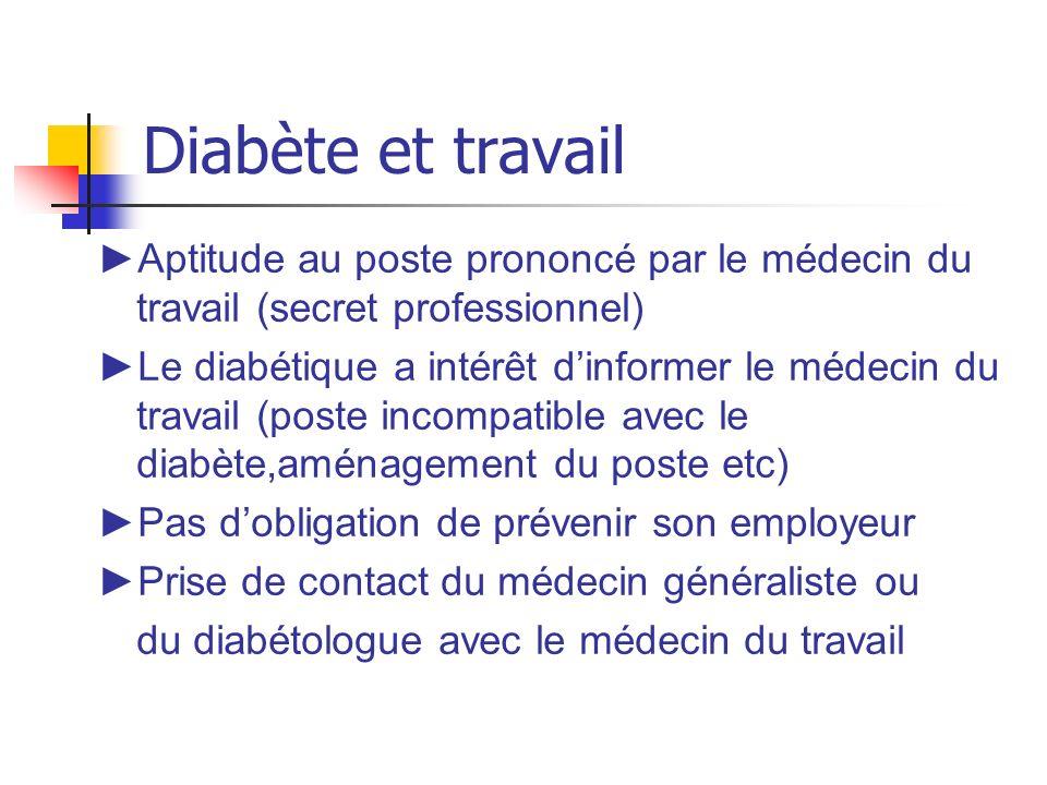 Diabète et travail Aptitude au poste prononcé par le médecin du travail (secret professionnel) Le diabétique a intérêt dinformer le médecin du travail