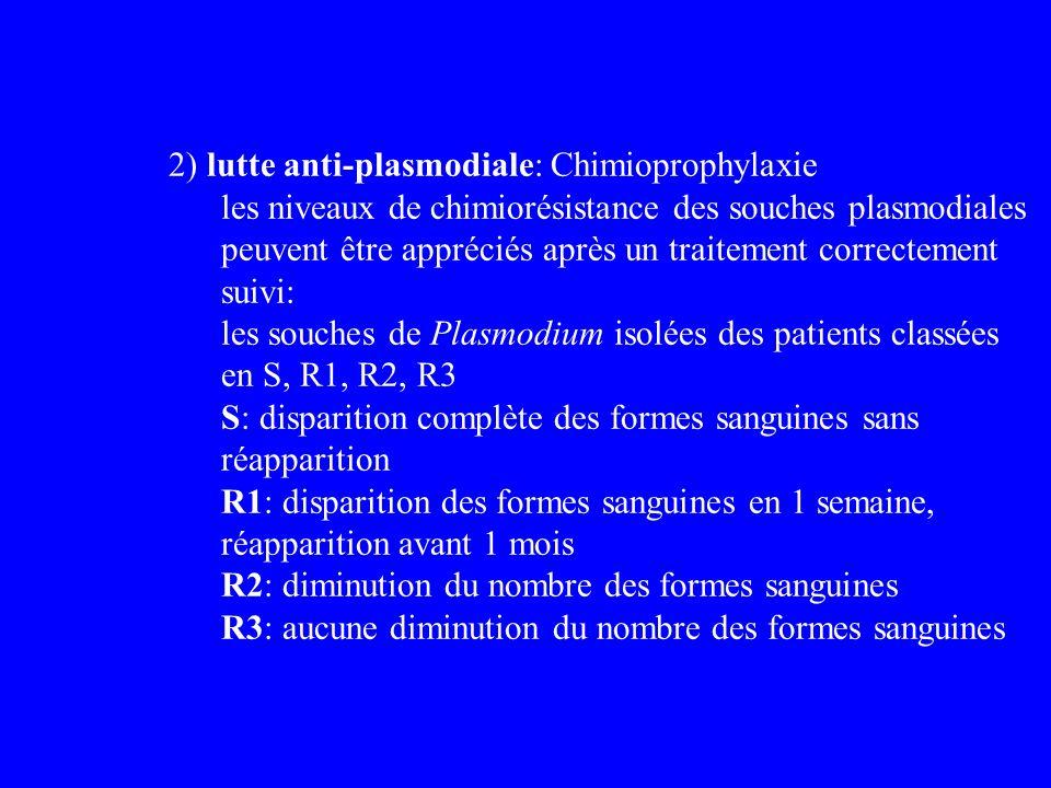 2) lutte anti-plasmodiale: Chimioprophylaxie les niveaux de chimiorésistance des souches plasmodiales peuvent être appréciés après un traitement corre
