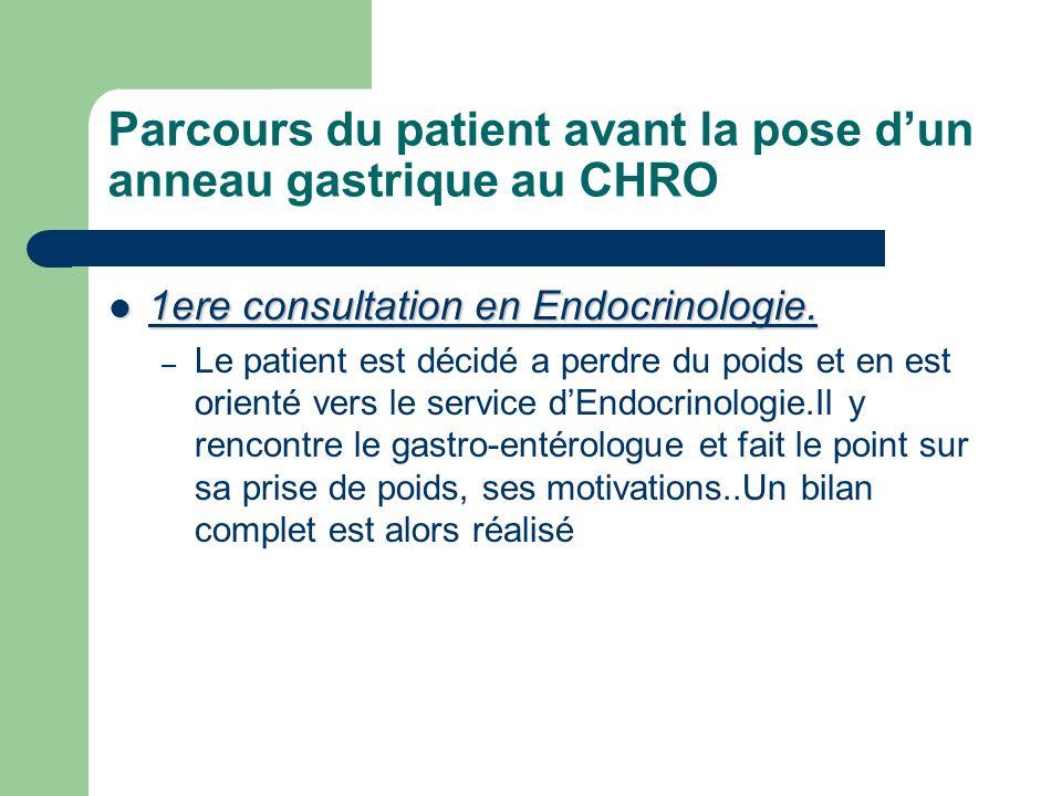 Parcours du patient avant la pose dun anneau gastrique au CHRO 1ere consultation en Endocrinologie. 1ere consultation en Endocrinologie. – Le patient