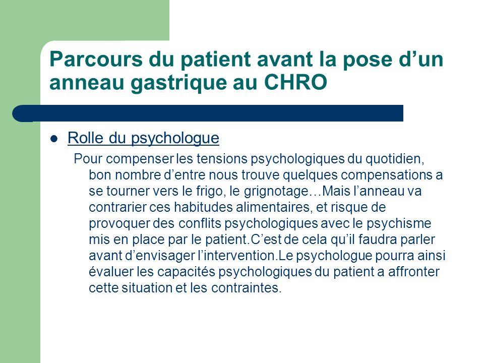 Parcours du patient avant la pose dun anneau gastrique au CHRO Rolle du psychologue Pour compenser les tensions psychologiques du quotidien, bon nombr