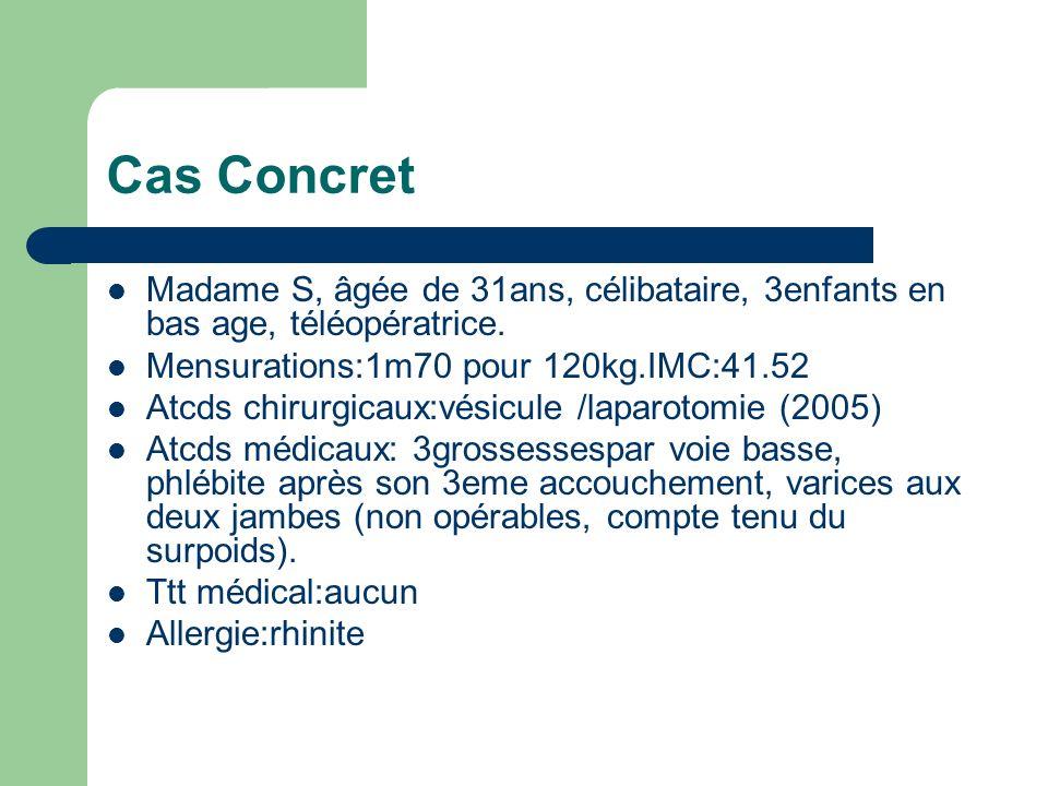 Cas Concret Madame S, âgée de 31ans, célibataire, 3enfants en bas age, téléopératrice. Mensurations:1m70 pour 120kg.IMC:41.52 Atcds chirurgicaux:vésic