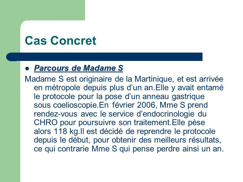 Cas Concret Parcours de Madame S Parcours de Madame S Madame S est originaire de la Martinique, et est arrivée en métropole depuis plus dun an.Elle y